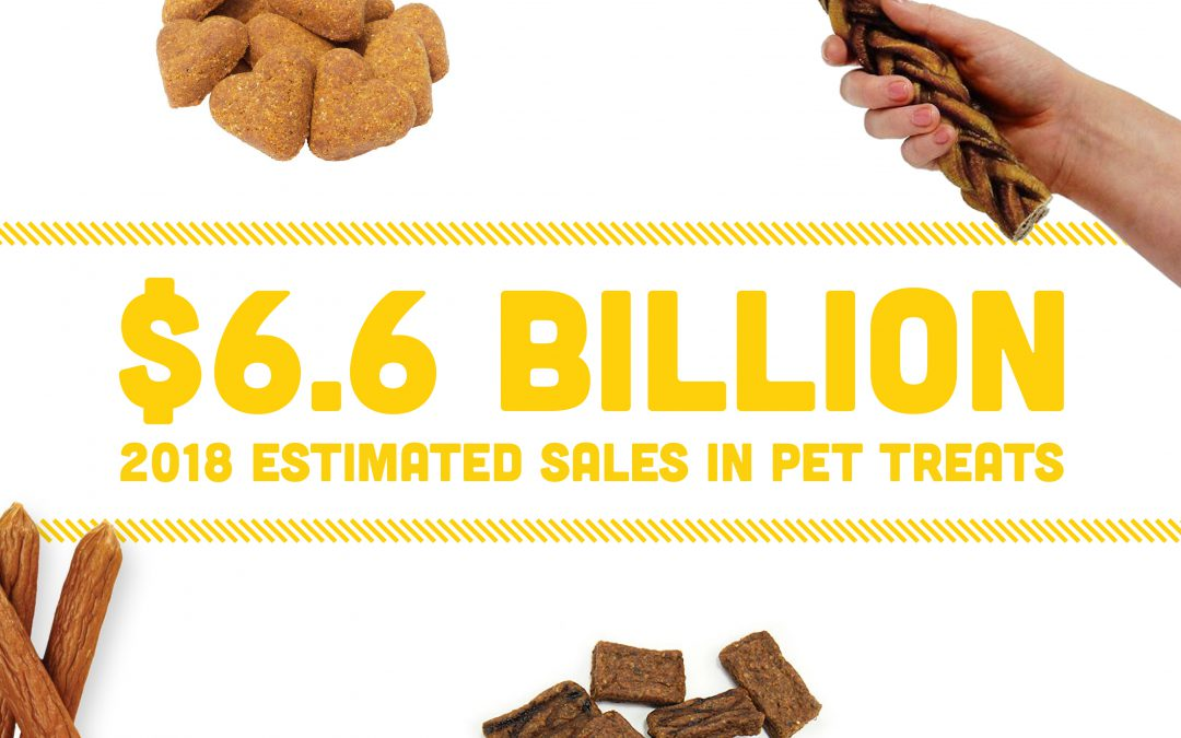 Treats Are Trending